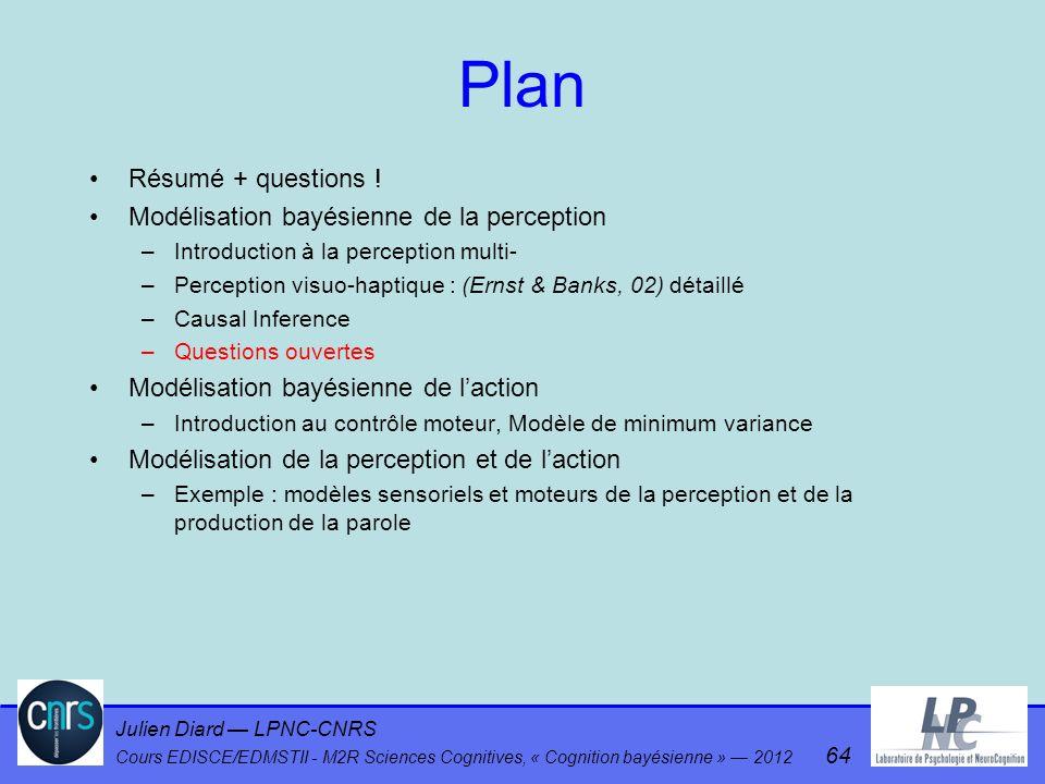 Julien Diard LPNC-CNRS Cours EDISCE/EDMSTII - M2R Sciences Cognitives, « Cognition bayésienne » 2012 64 Plan Résumé + questions ! Modélisation bayésie