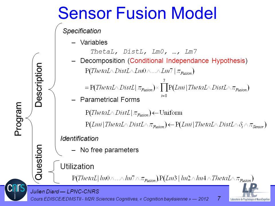 Julien Diard LPNC-CNRS Cours EDISCE/EDMSTII - M2R Sciences Cognitives, « Cognition bayésienne » 2012 48 Plan Protocole expérimental Modèle bayésien de fusion capteurs Comparaison du modèle au données