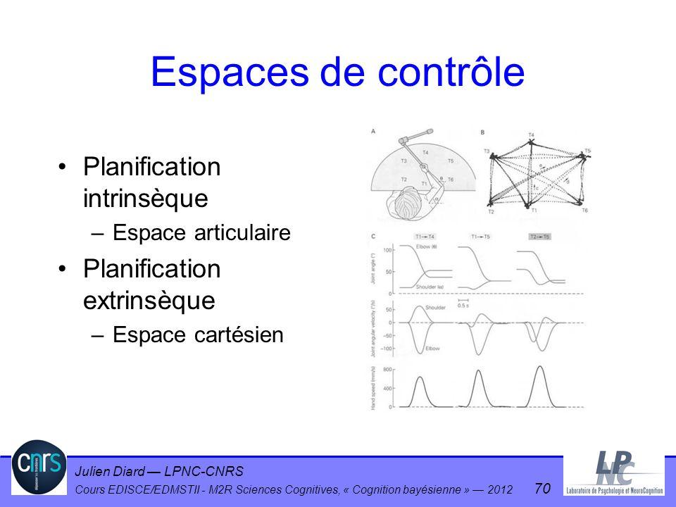 Julien Diard LPNC-CNRS Cours EDISCE/EDMSTII - M2R Sciences Cognitives, « Cognition bayésienne » 2012 70 Espaces de contrôle Planification intrinsèque