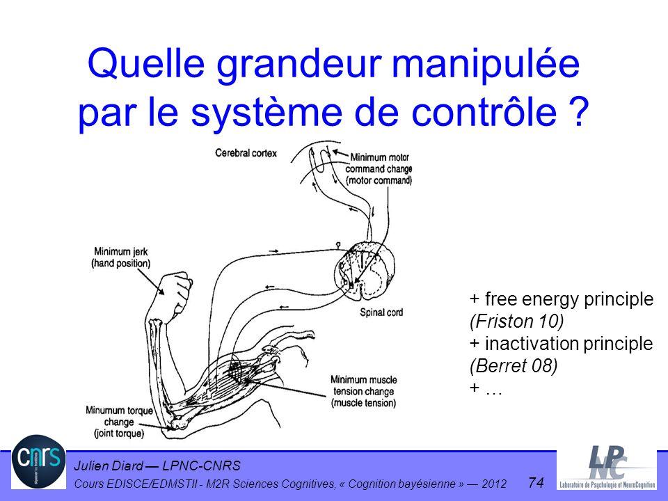 Julien Diard LPNC-CNRS Cours EDISCE/EDMSTII - M2R Sciences Cognitives, « Cognition bayésienne » 2012 74 Quelle grandeur manipulée par le système de co