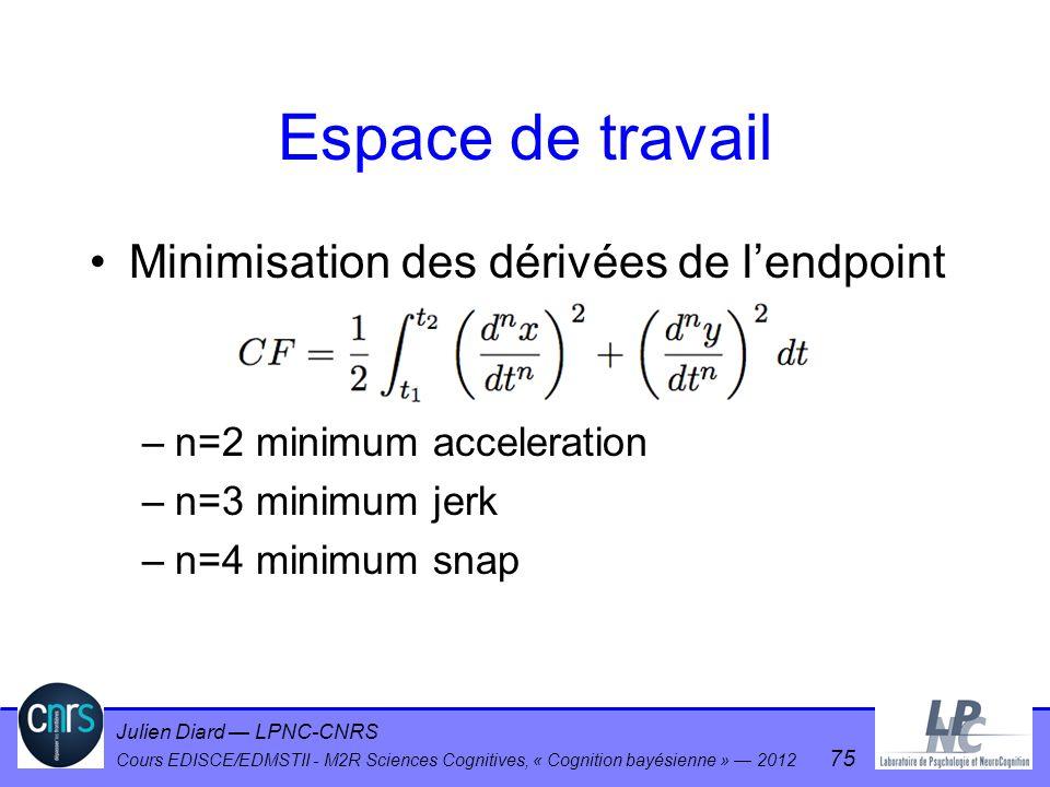 Julien Diard LPNC-CNRS Cours EDISCE/EDMSTII - M2R Sciences Cognitives, « Cognition bayésienne » 2012 75 Espace de travail Minimisation des dérivées de
