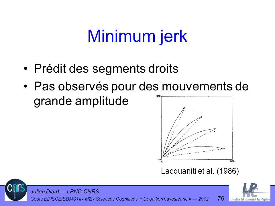 Julien Diard LPNC-CNRS Cours EDISCE/EDMSTII - M2R Sciences Cognitives, « Cognition bayésienne » 2012 76 Minimum jerk Prédit des segments droits Pas ob