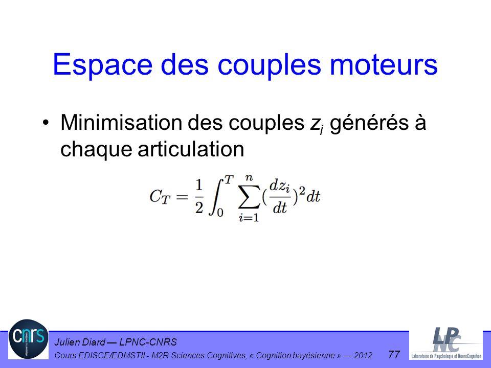 Julien Diard LPNC-CNRS Cours EDISCE/EDMSTII - M2R Sciences Cognitives, « Cognition bayésienne » 2012 77 Espace des couples moteurs Minimisation des co