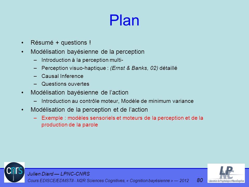 Julien Diard LPNC-CNRS Cours EDISCE/EDMSTII - M2R Sciences Cognitives, « Cognition bayésienne » 2012 80 Plan Résumé + questions ! Modélisation bayésie