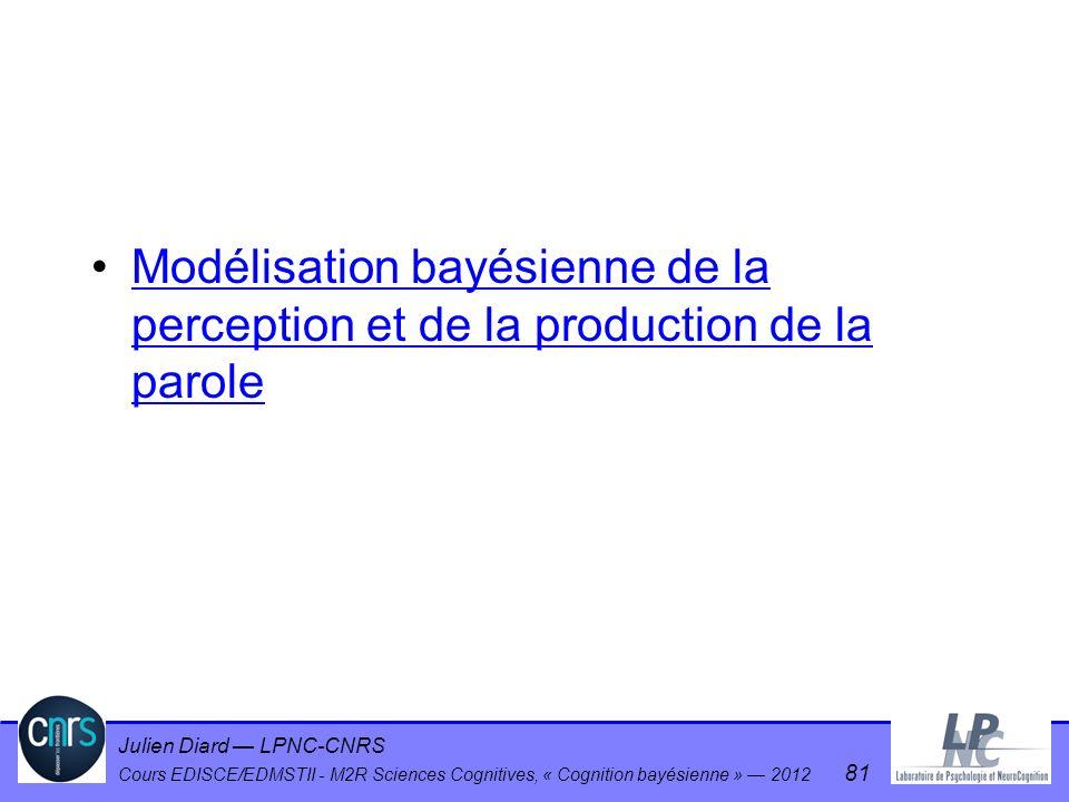 Julien Diard LPNC-CNRS Cours EDISCE/EDMSTII - M2R Sciences Cognitives, « Cognition bayésienne » 2012 81 Modélisation bayésienne de la perception et de