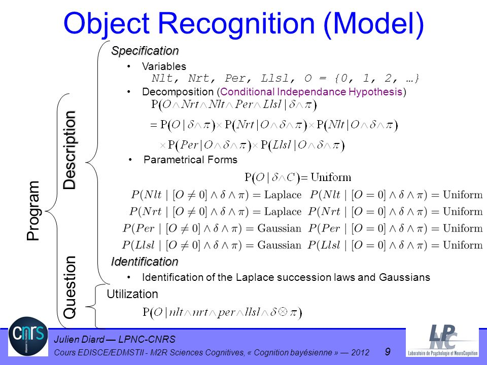 Julien Diard LPNC-CNRS Cours EDISCE/EDMSTII - M2R Sciences Cognitives, « Cognition bayésienne » 2012 10 Bayesian Bot Specification Program Description Question Utilization Identification Variables Decomposition Parametric Forms Playing: P(S t+1  S t L W FW N FN PW PL) Perception: L Life, W Weapon, FW Foe Weapon, N Noise, FN Foe Number, PW Proximity Weapon, PL Proximity Life State: S t, S t+1 {Attack, Weapon Search, Life Search, Exploration, Escape, Danger Detection} P(S t S t+1 L W FW N FN PW PL) = P(S t ) P(S t+1   S t ) P(L   S t+1 ) P(W   S t+1 ) P(FW   S t+1 ) P(N   S t+1 ) P(FN   S t+1 ) P(PW   S t+1 ) P(PL   S t+1 ) Tables