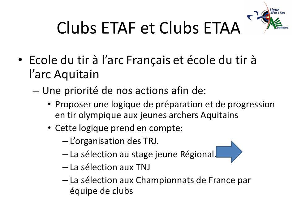 Clubs ETAF et Clubs ETAA Ecole du tir à larc Français et école du tir à larc Aquitain – Une priorité de nos actions afin de: Proposer une logique de p