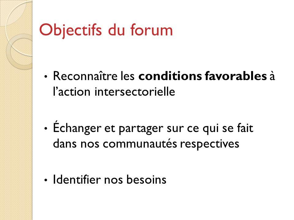 Objectifs du forum Reconnaître les conditions favorables à laction intersectorielle Échanger et partager sur ce qui se fait dans nos communautés respectives Identifier nos besoins