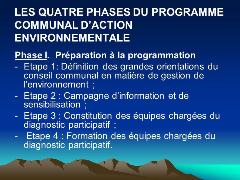 LES QUATRE PHASES DU PROGRAMME COMMUNAL DACTION ENVIRONNEMENTALE Phase I. Préparation à la programmation -Etape 1: Définition des grandes orientations