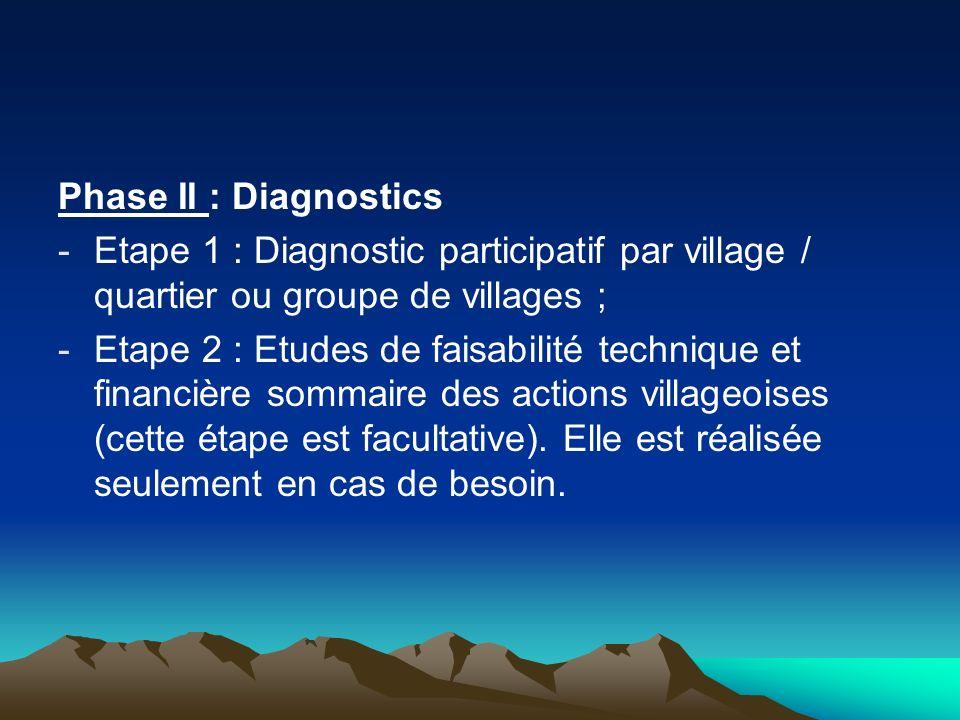 Phase II : Diagnostics -Etape 1 : Diagnostic participatif par village / quartier ou groupe de villages ; -Etape 2 : Etudes de faisabilité technique et