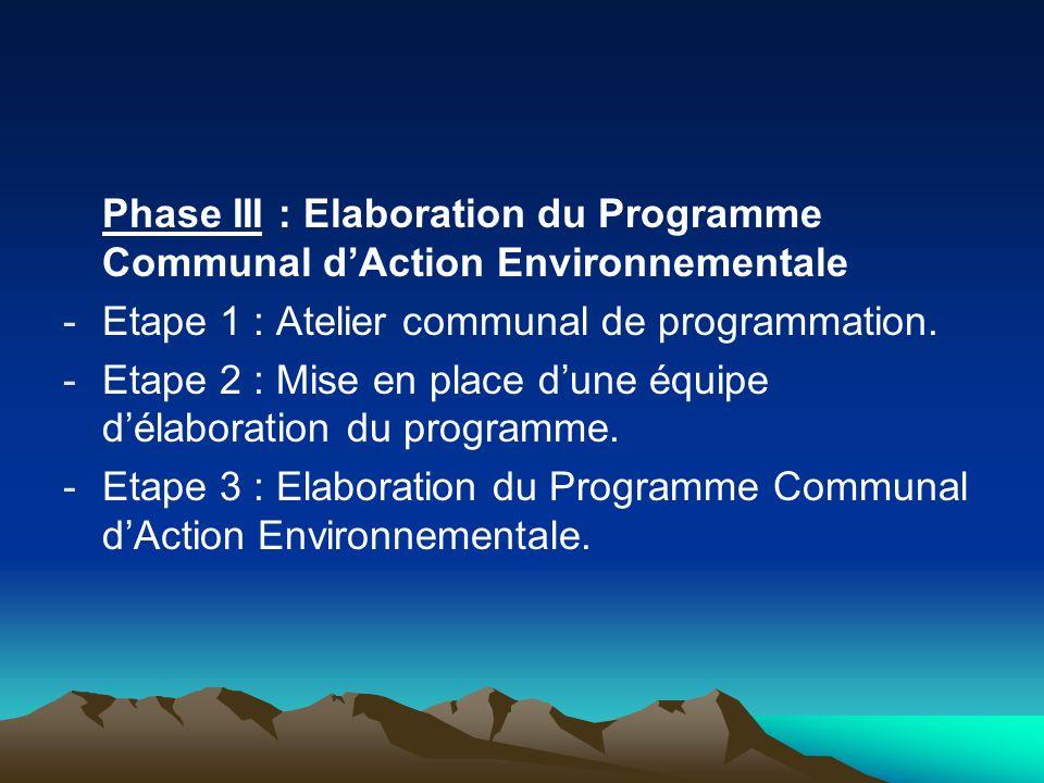 Phase III : Elaboration du Programme Communal dAction Environnementale -Etape 1 : Atelier communal de programmation. -Etape 2 : Mise en place dune équ
