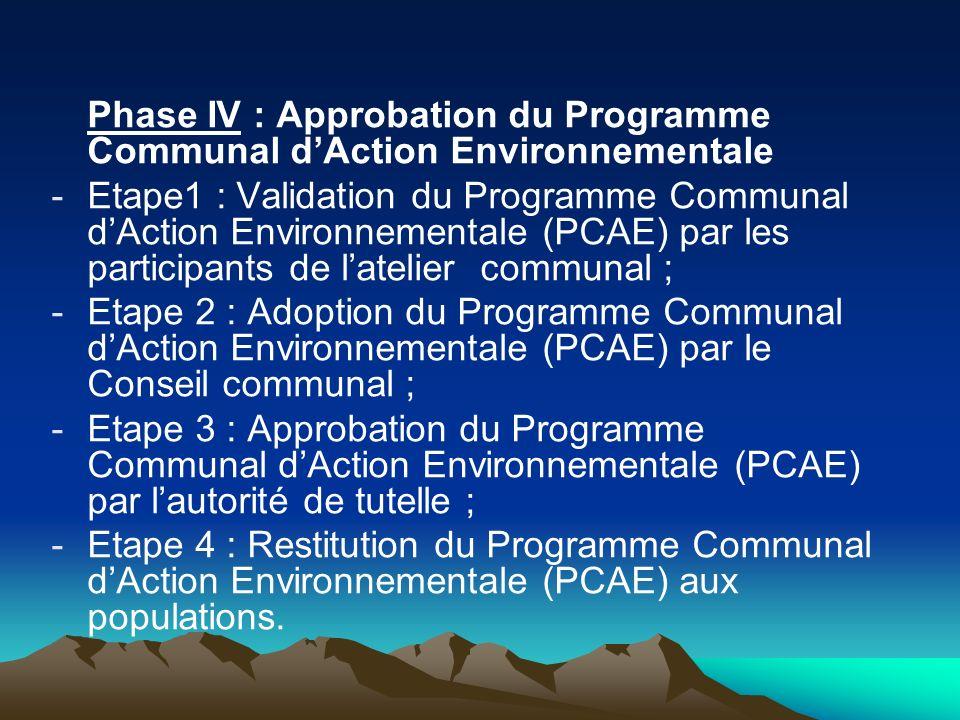Phase IV : Approbation du Programme Communal dAction Environnementale -Etape1 : Validation du Programme Communal dAction Environnementale (PCAE) par l