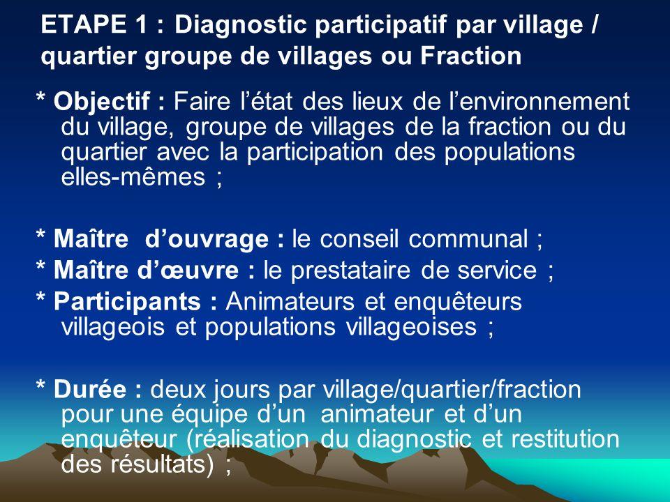 ETAPE 1 :Diagnostic participatif par village / quartier groupe de villages ou Fraction * Objectif : Faire létat des lieux de lenvironnement du village