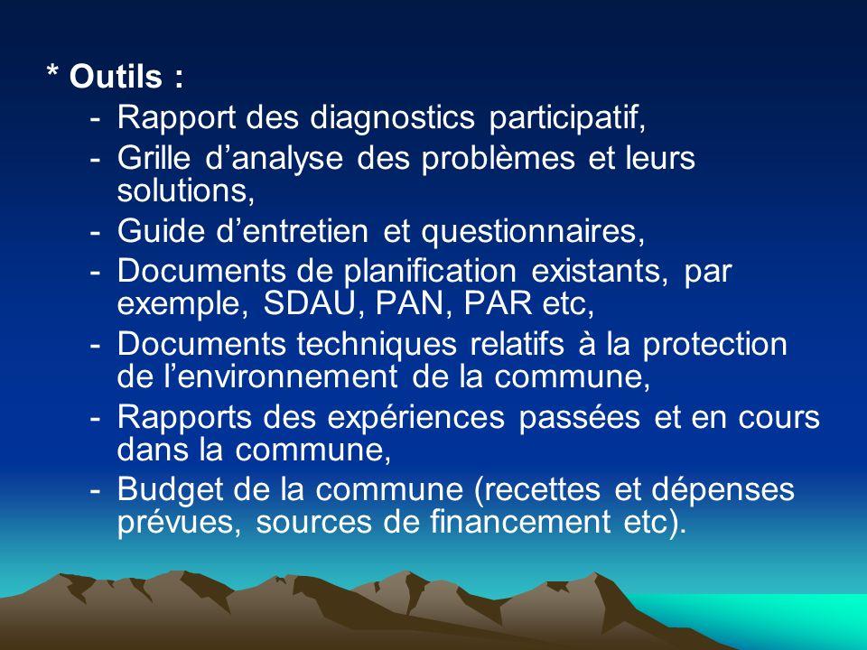 * Outils : -Rapport des diagnostics participatif, -Grille danalyse des problèmes et leurs solutions, -Guide dentretien et questionnaires, -Documents d
