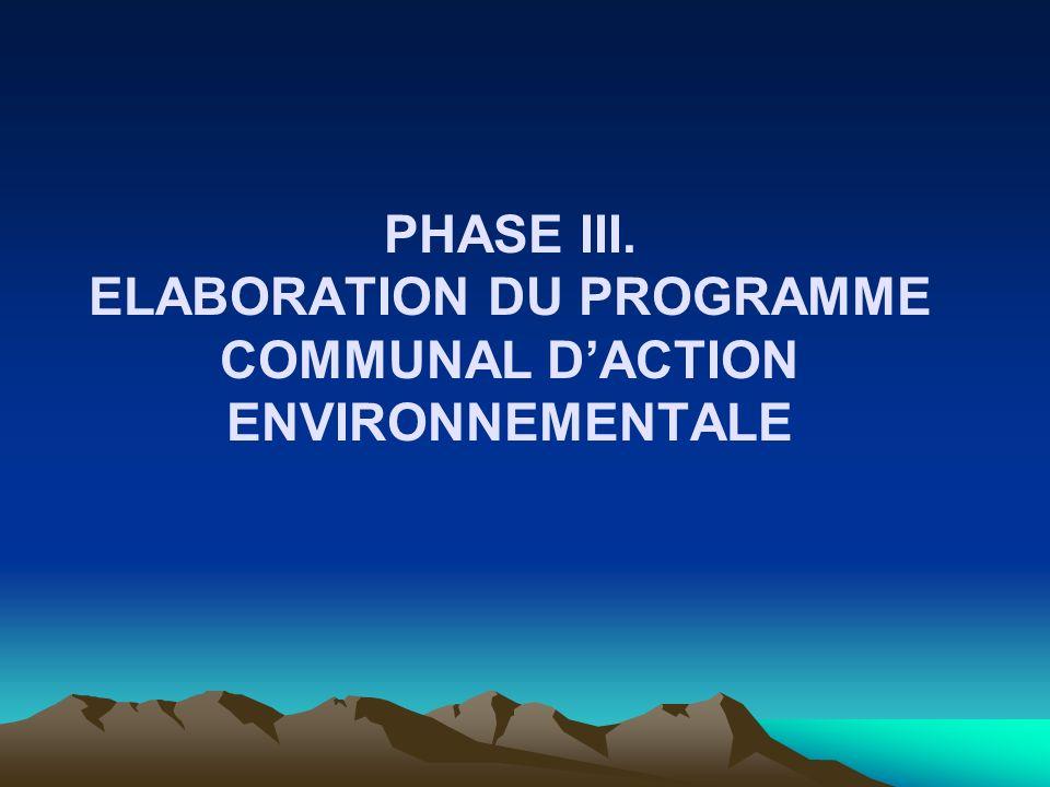 PHASE III. ELABORATION DU PROGRAMME COMMUNAL DACTION ENVIRONNEMENTALE