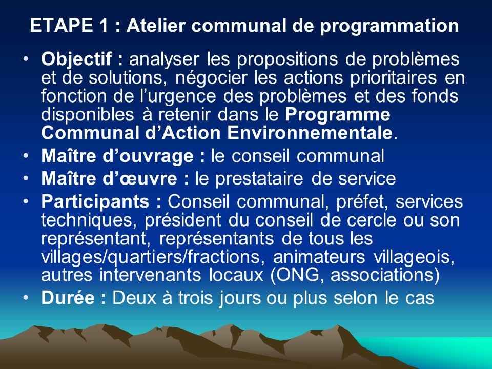 ETAPE 1 : Atelier communal de programmation Objectif : analyser les propositions de problèmes et de solutions, négocier les actions prioritaires en fo