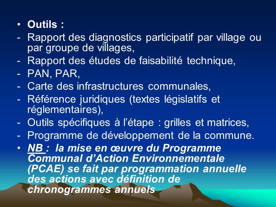 Outils : -Rapport des diagnostics participatif par village ou par groupe de villages, -Rapport des études de faisabilité technique, -PAN, PAR, -Carte