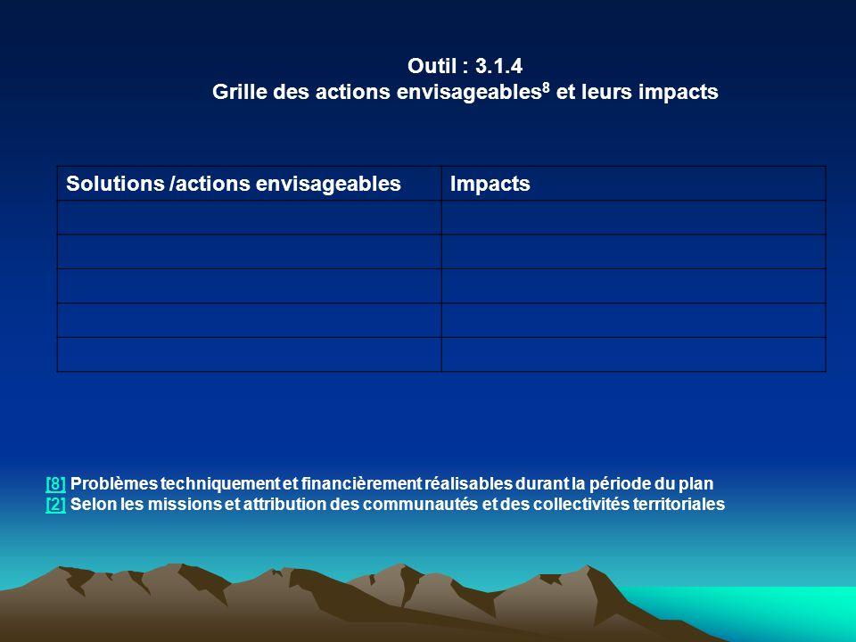 Outil : 3.1.4 Grille des actions envisageables[1] et leurs impacts[1] Solutions /actions envisageablesImpacts [8][8] Problèmes techniquement et financ