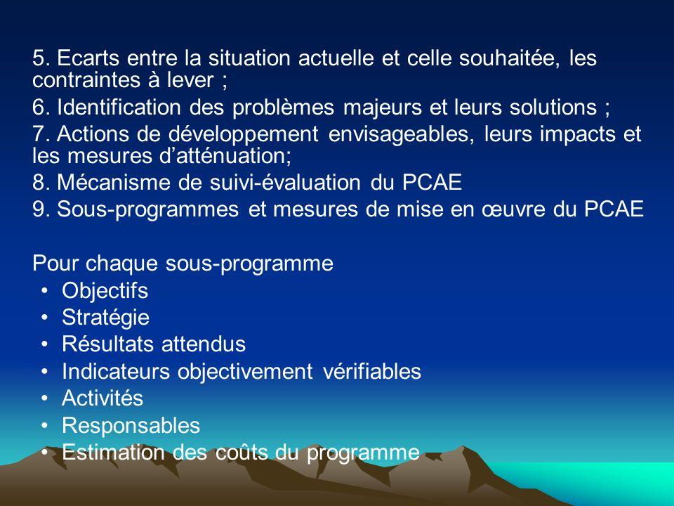 5. Ecarts entre la situation actuelle et celle souhaitée, les contraintes à lever ; 6. Identification des problèmes majeurs et leurs solutions ; 7. Ac