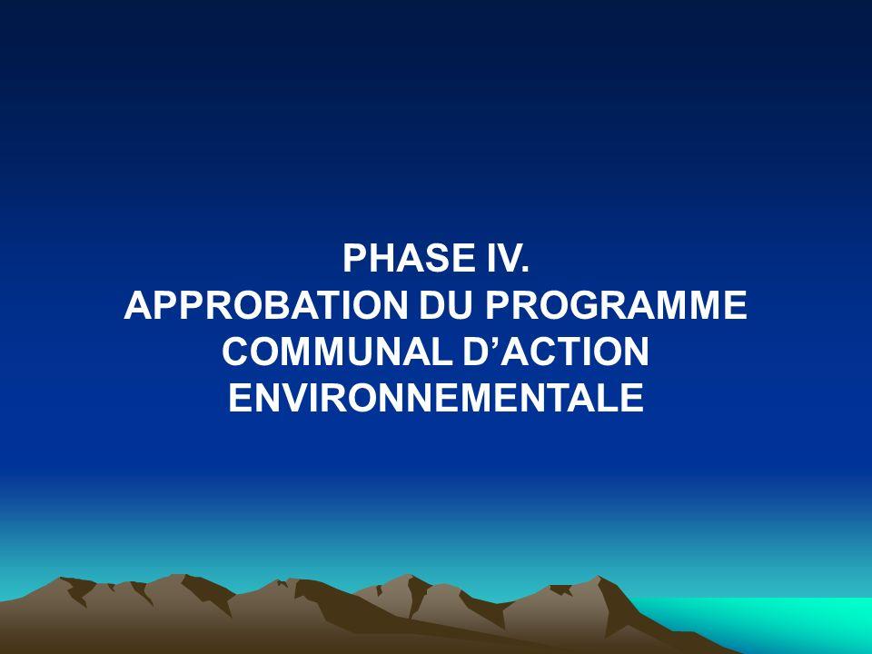 PHASE IV. APPROBATION DU PROGRAMME COMMUNAL DACTION ENVIRONNEMENTALE