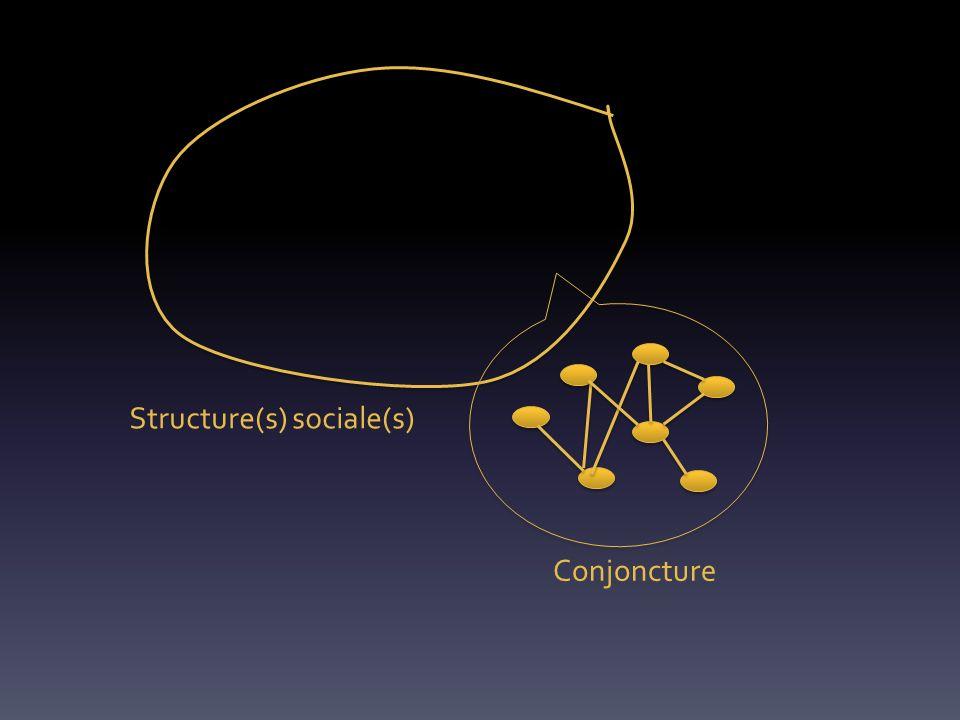 Structure(s) sociale(s) Conjoncture