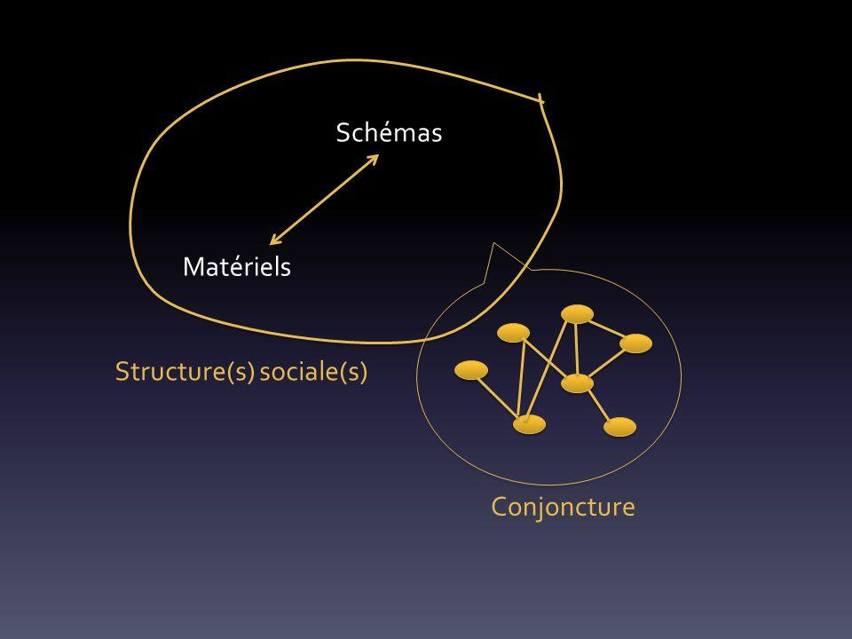 Structure(s) sociale(s) Schémas Matériels Conjoncture
