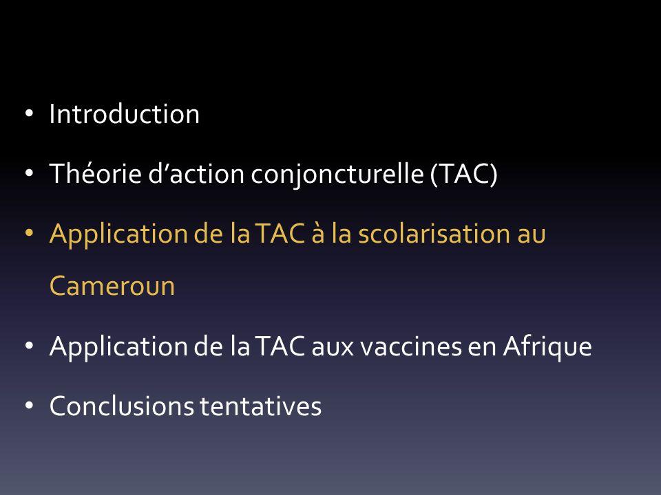 Introduction Théorie daction conjoncturelle (TAC) Application de la TAC à la scolarisation au Cameroun Application de la TAC aux vaccines en Afrique C