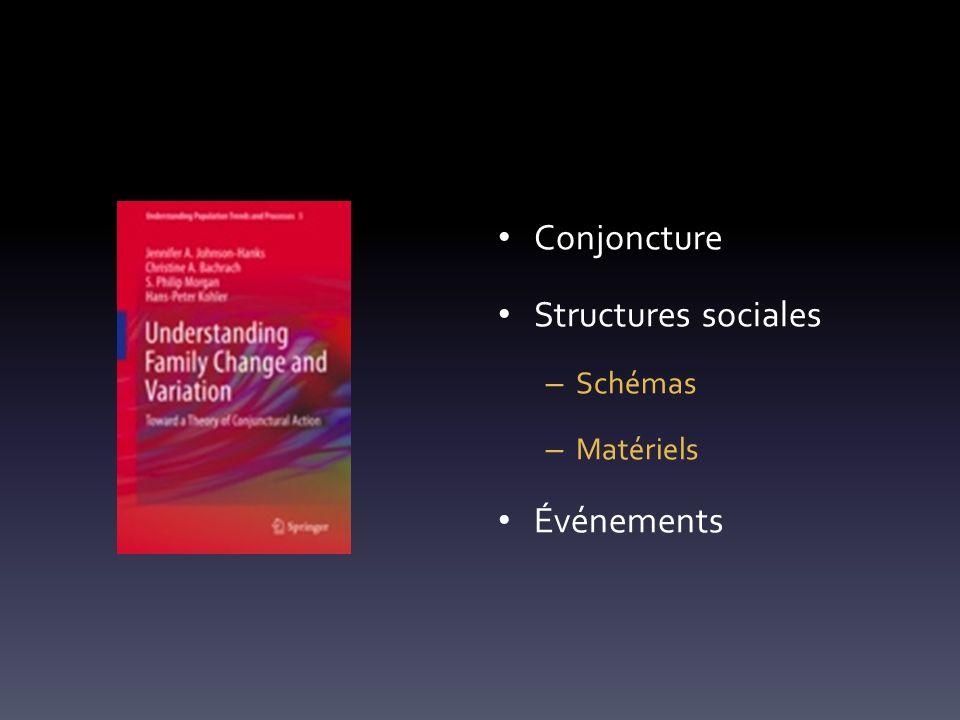 Conjoncture Structures sociales – Schémas – Matériels Événements