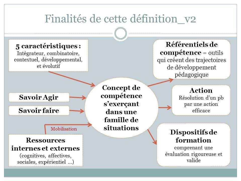 Finalités de cette définition_v2 Concept de compétence sexerçant dans une famille de situations 5 caractéristiques : Intégrateur, combinatoire, contex