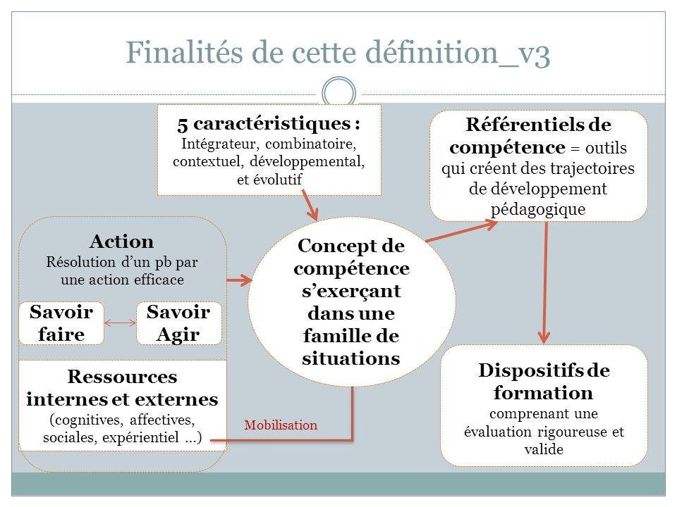 Finalités de cette définition_v3 Concept de compétence sexerçant dans une famille de situations 5 caractéristiques : Intégrateur, combinatoire, contex