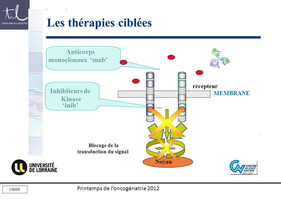 CN009 Printemps de loncogériatrie 2012 Anticorps monoclonaux mab Inhibiteurs de Kinase inib Blocage de la transduction du signal récepteur MEMBRANE No