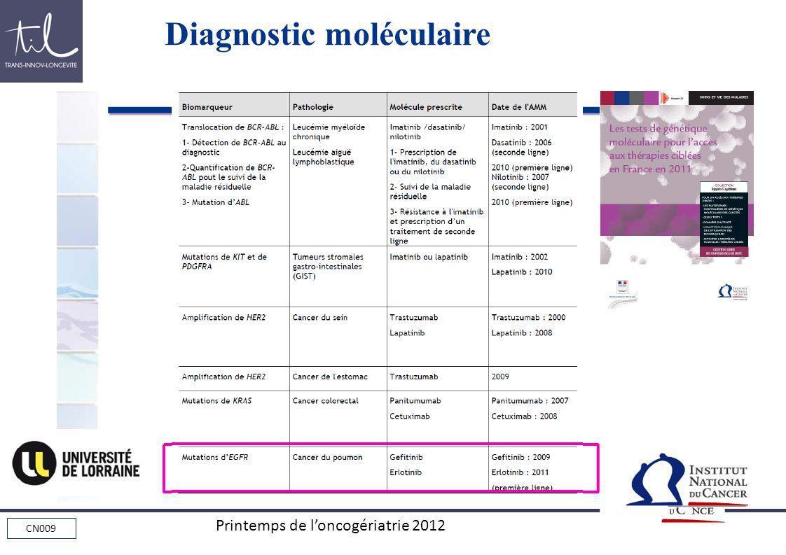 CN009 Printemps de loncogériatrie 2012 Diagnostic moléculaire