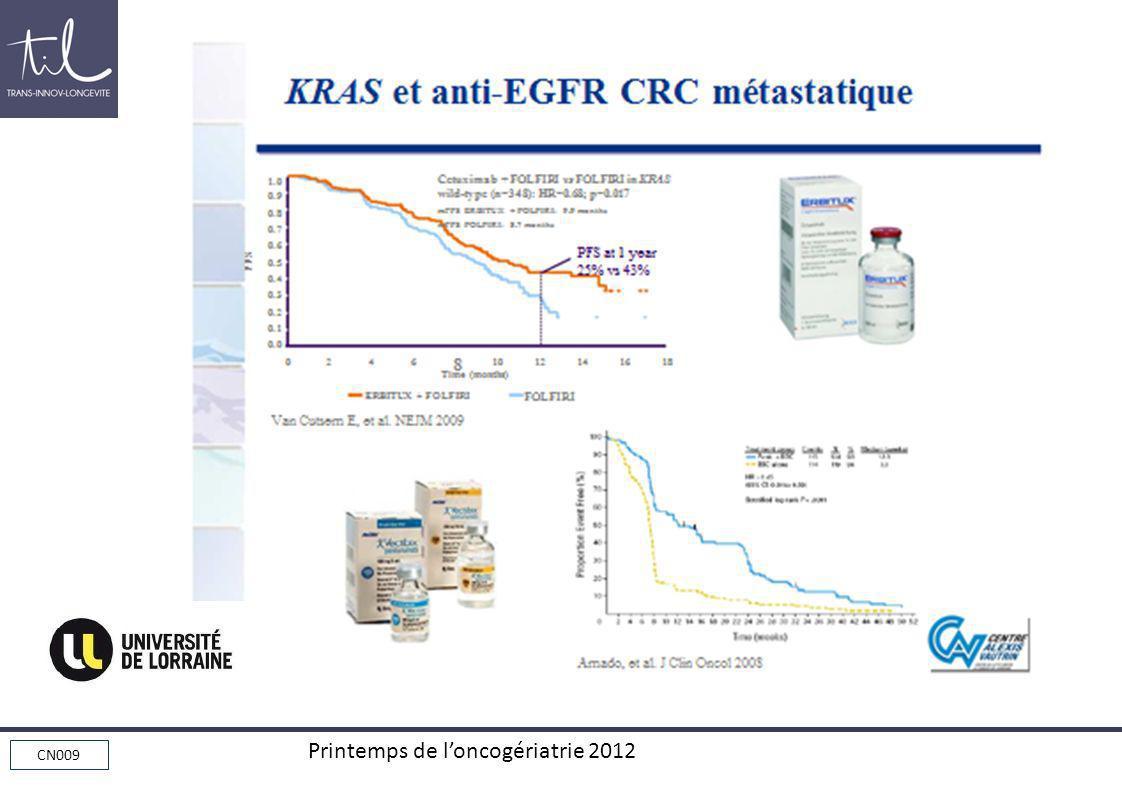 CN009 Printemps de loncogériatrie 2012 KRAS et anti-EGFR CRC métastatique