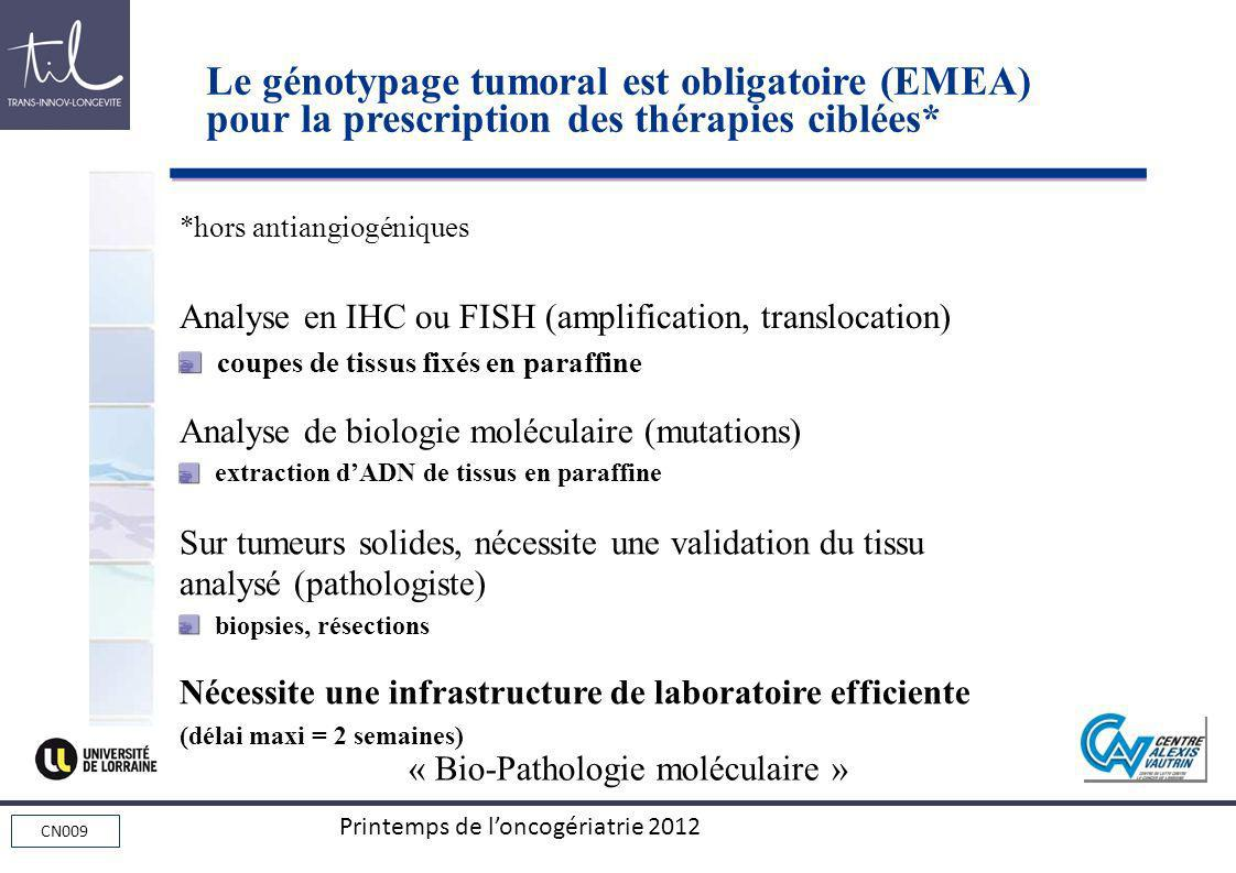 CN009 Printemps de loncogériatrie 2012 *hors antiangiogéniques Analyse en IHC ou FISH (amplification, translocation) coupes de tissus fixés en paraffi
