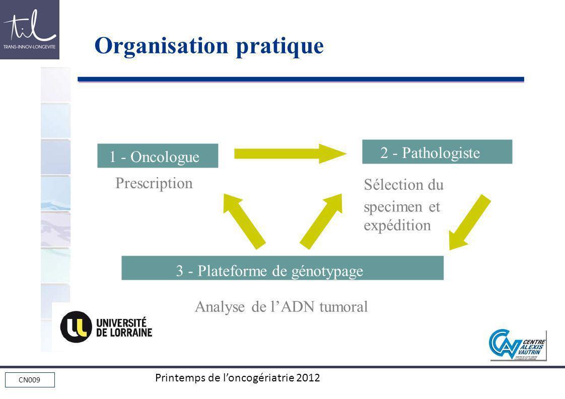 CN009 Printemps de loncogériatrie 2012 1 - Oncologue Prescription 2 - Pathologiste Sélection du specimen et expédition 3 - Plateforme de génotypage An