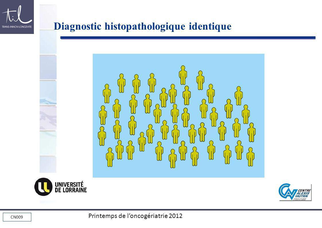 CN009 Printemps de loncogériatrie 2012 Diagnostic histopathologique identique