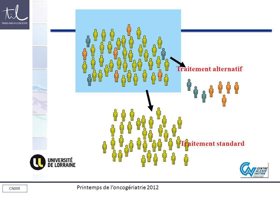 CN009 Printemps de loncogériatrie 2012 Traitement standard Traitement alternatif