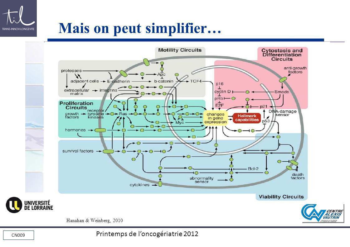 CN009 Printemps de loncogériatrie 2012 Hanahan & Weinberg, 2010 Mais on peut simplifier…