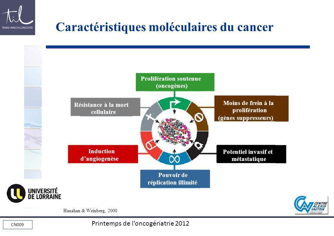 CN009 Printemps de loncogériatrie 2012 Prolifération soutenue (oncogènes) Moins de frein à la prolifération (gènes suppresseurs) Potentiel invasif et