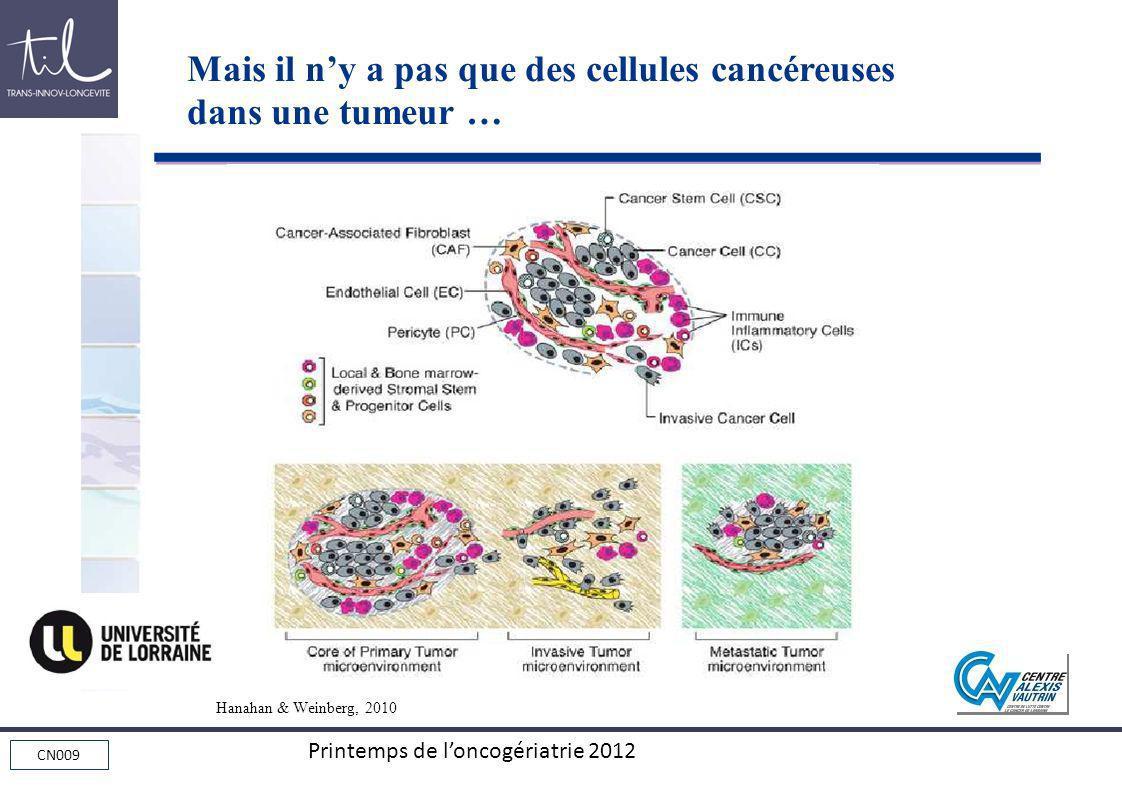 CN009 Printemps de loncogériatrie 2012 Hanahan & Weinberg, 2010 Mais il ny a pas que des cellules cancéreuses dans une tumeur …