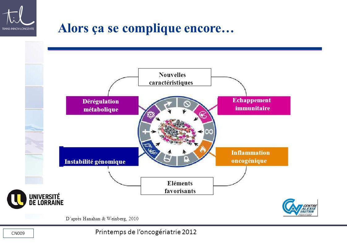 CN009 Printemps de loncogériatrie 2012 Daprès Hanahan & Weinberg, 2010 Dérégulation métabolique Echappement immunitaire Inflammation oncogénique Insta