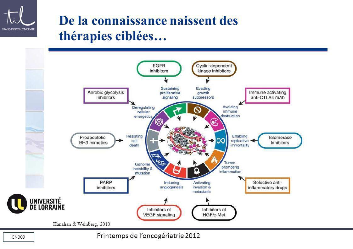 CN009 Printemps de loncogériatrie 2012 Hanahan & Weinberg, 2010 De la connaissance naissent des thérapies ciblées…