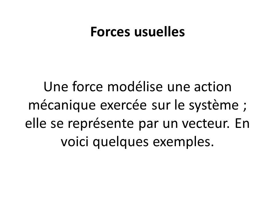 – Force gravitationnelle La force gravitationnelle, toujours attractive, est la force exercée par un corps A sur un corps B.