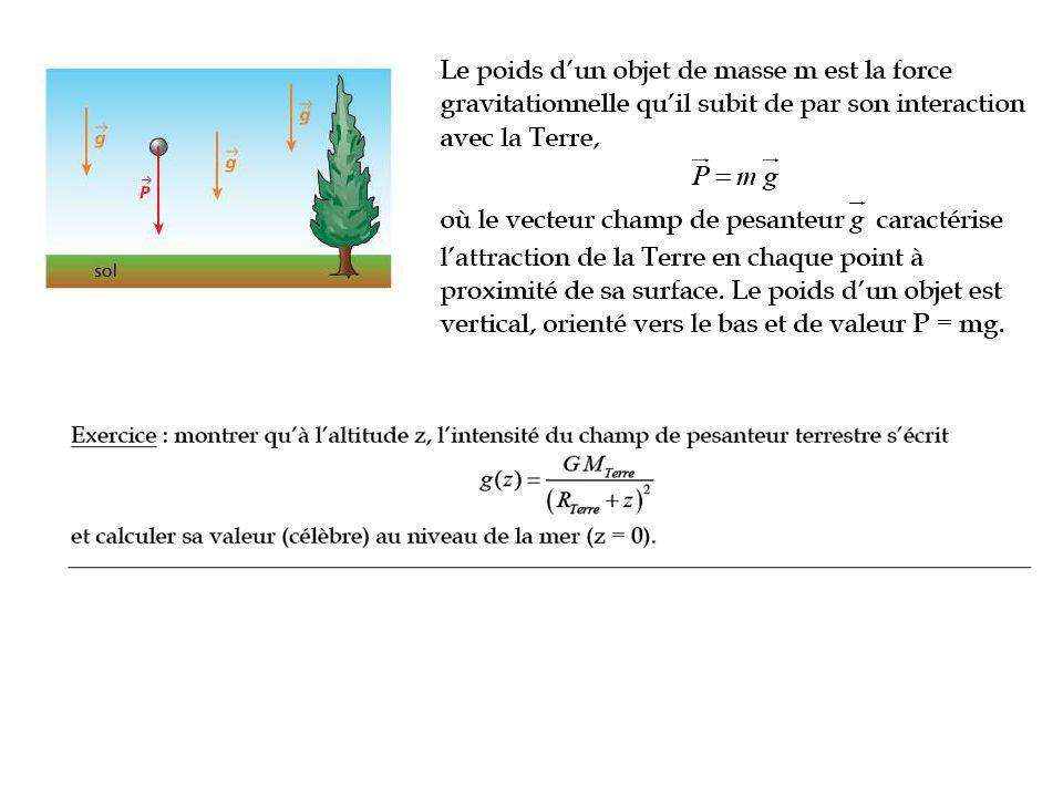 Force électrique La force électrique, appelée force de Coulomb, modélise linteraction entre deux objets portant des charges électriques qA et qB, exprimées en coulombs (C).