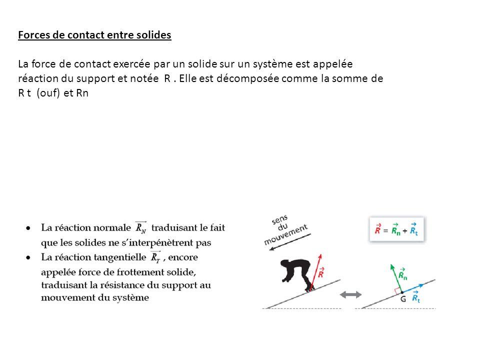 – Forces exercées par les fluides Les forces de contact exercées par un fluide (liquide ou gaz) sur un système sont de deux types,