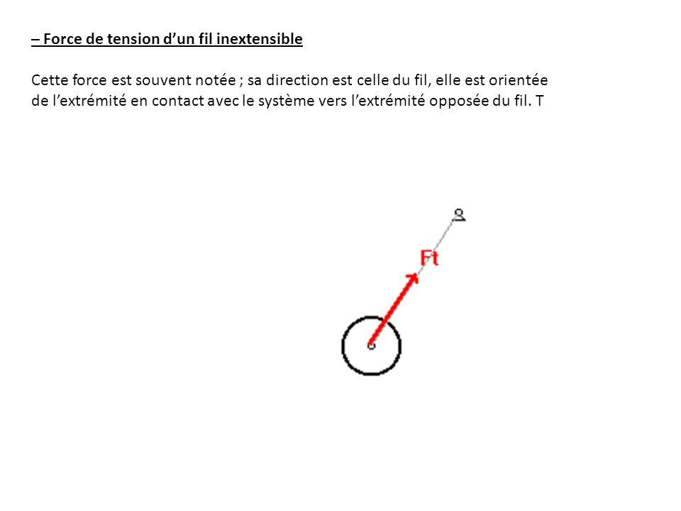 – Force de tension dun fil inextensible Cette force est souvent notée ; sa direction est celle du fil, elle est orientée de lextrémité en contact avec