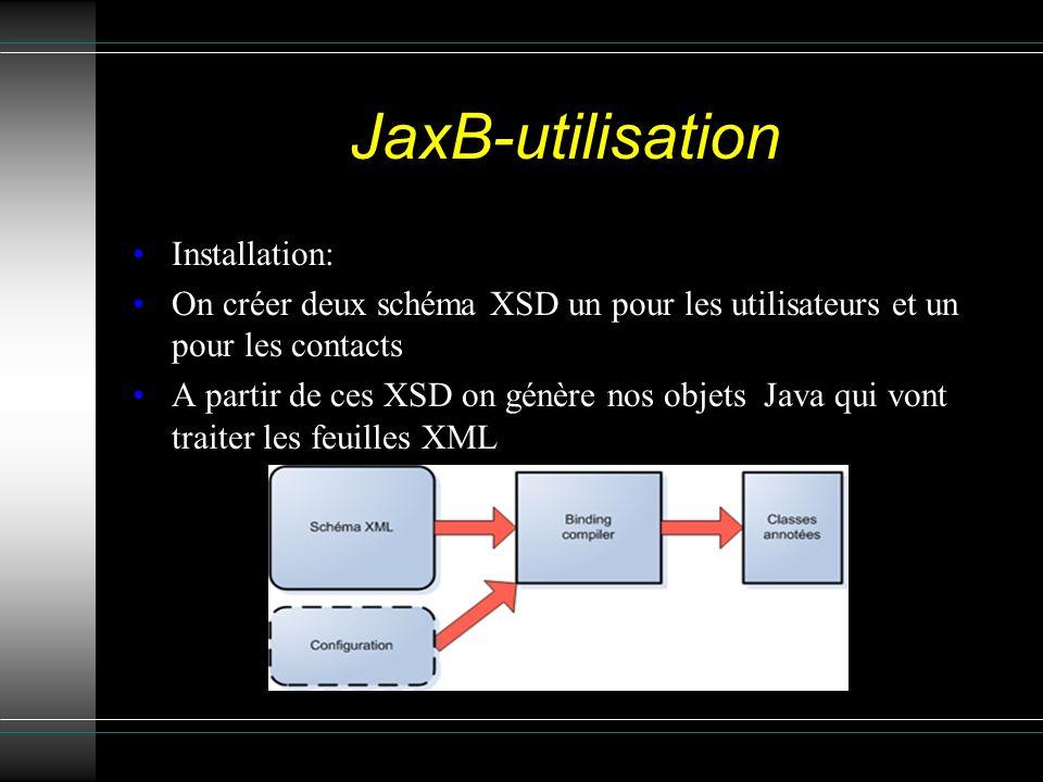 JaxB-utilisation Installation: On créer deux schéma XSD un pour les utilisateurs et un pour les contacts A partir de ces XSD on génère nos objets Java qui vont traiter les feuilles XML