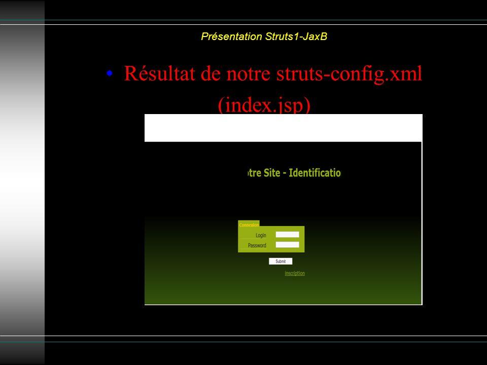 Présentation Struts1-JaxB Résultat de notre struts-config.xml (index.jsp)