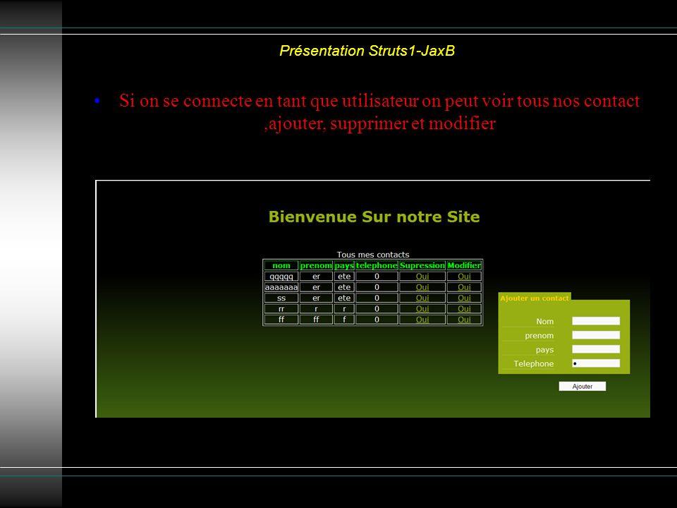 Présentation Struts1-JaxB Si on se connecte en tant que utilisateur on peut voir tous nos contact,ajouter, supprimer et modifier