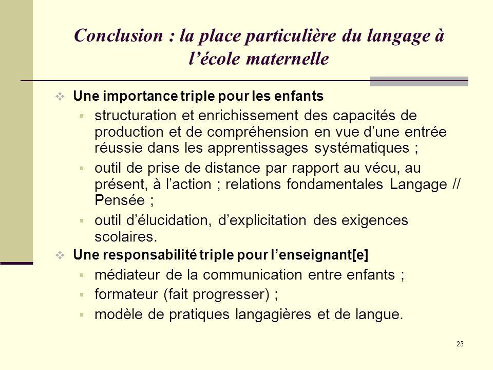 23 Conclusion : la place particulière du langage à lécole maternelle Une importance triple pour les enfants structuration et enrichissement des capaci